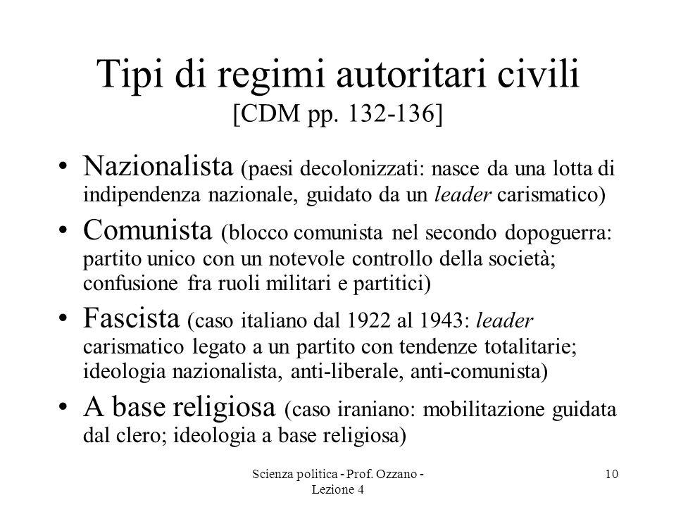 Tipi di regimi autoritari civili [CDM pp. 132-136]